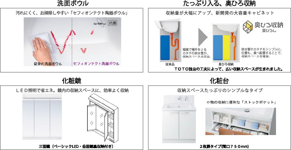 BATHROOM SINK 洗面化粧台